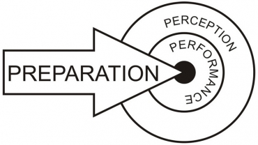 Perception and Preparation Create Performance